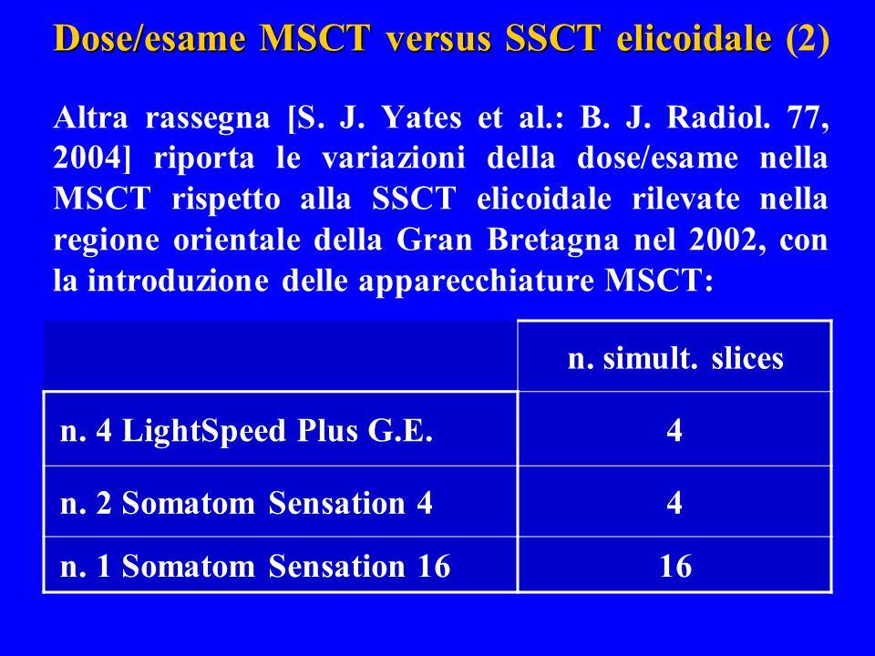 Dose/esame MSCT versus SSCT elicoidale (2) Altra rassegna [S. J